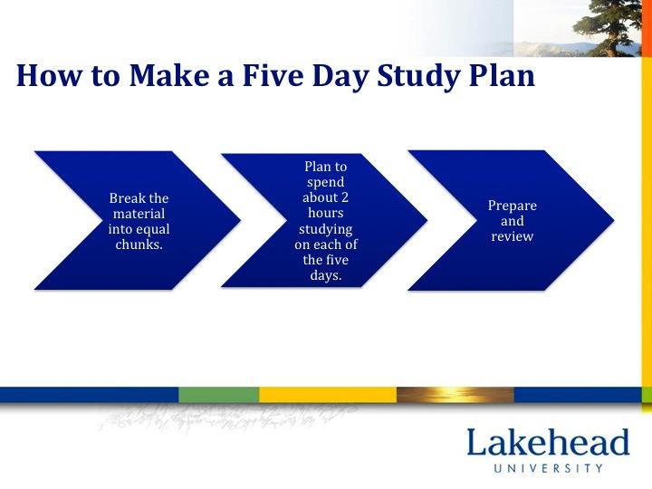 Exam Preparation | Lakehead University