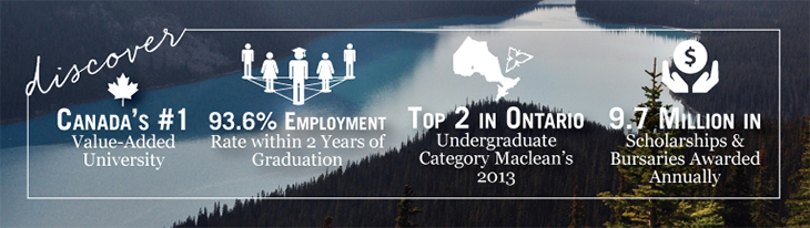 Discover Lakehead Infographic: Canada's #1 Value-Added University 2. 93.6% Employment Rate within 2 Years of Graduation 3. Top 2 in Ontario Undergraduate Category Maclean's 2013 4. $9.7 Million in Scholarships & Bursaries Awarded Annually)